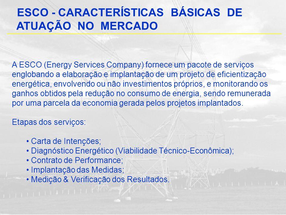 A ESCO (Energy Services Company) fornece um pacote de serviços englobando a elaboração e implantação de um projeto de eficientização energética, envol