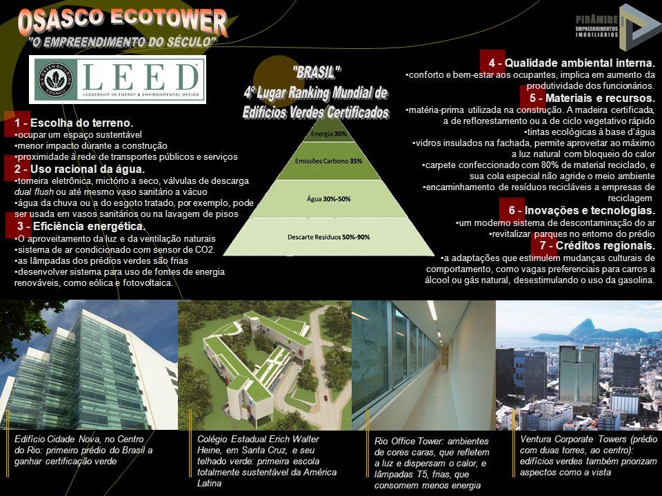 Edifício Cidade Nova, no Centro do Rio: primeiro prédio do Brasil a ganhar certificação verde Colégio Estadual Erich Walter Heine, em Santa Cruz, e se