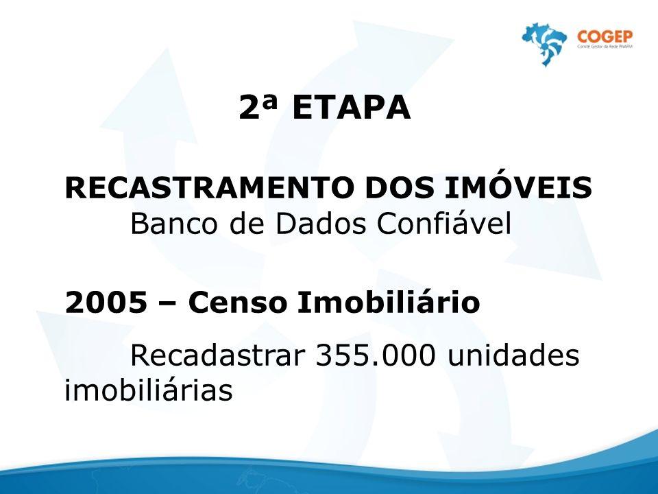 2ª ETAPA RECASTRAMENTO DOS IMÓVEIS Banco de Dados Confiável 2005 – Censo Imobiliário Recadastrar 355.000 unidades imobiliárias