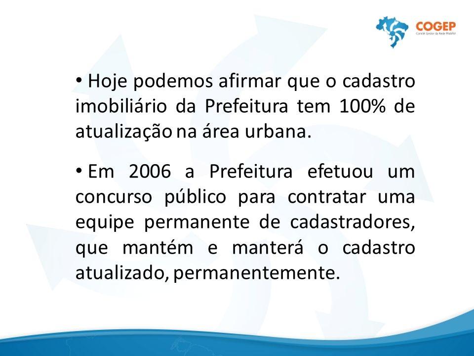 Hoje podemos afirmar que o cadastro imobiliário da Prefeitura tem 100% de atualização na área urbana. Em 2006 a Prefeitura efetuou um concurso público