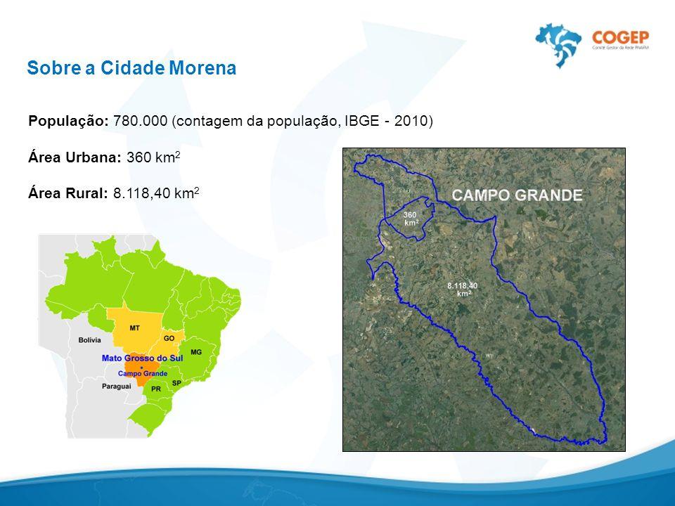 Sobre a Cidade Morena População: 780.000 (contagem da população, IBGE - 2010) Área Urbana: 360 km 2 Área Rural: 8.118,40 km 2