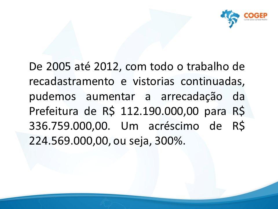 De 2005 até 2012, com todo o trabalho de recadastramento e vistorias continuadas, pudemos aumentar a arrecadação da Prefeitura de R$ 112.190.000,00 pa