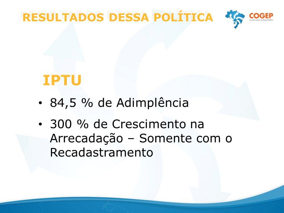 IPTU 84,5 % de Adimplência 300 % de Crescimento na Arrecadação – Somente com o Recadastramento RESULTADOS DESSA POLÍTICA