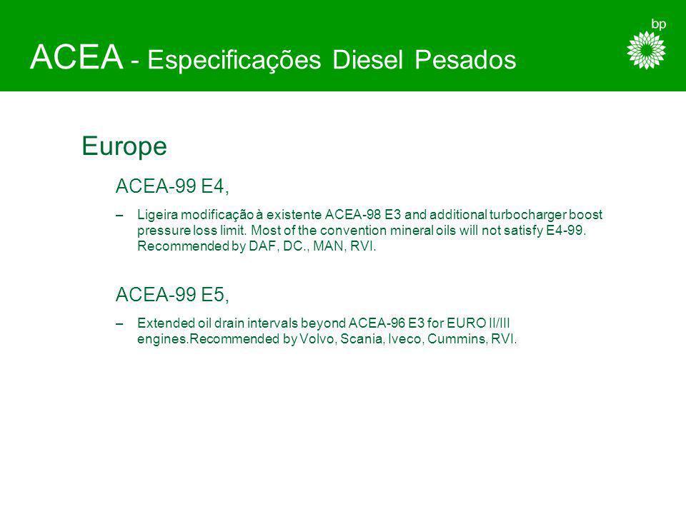 ACEA E1 - Motores de aspiração natural e motores com pressões de sobre- alimentação baixas. E2 - Qualidade Standard, para uso geral E3 - Aplicações ma
