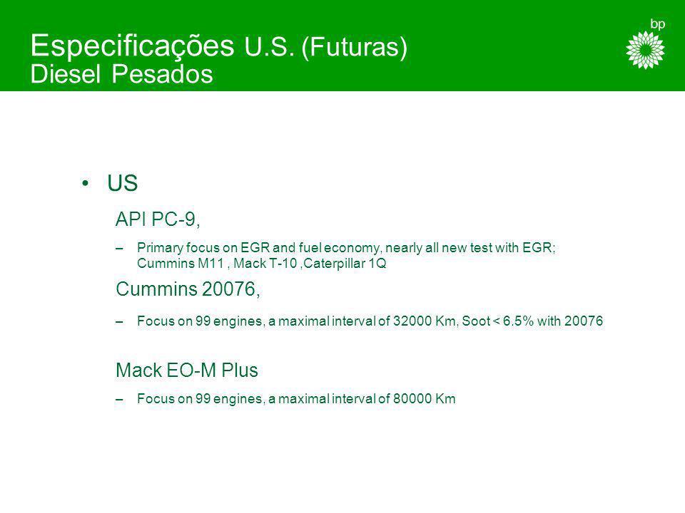 CB CA CC CD 1940 1949 1955 1961 1984 1990 1994 CG-4 CF-4 CE CFCF-2 CD II Especificações API - Diesel Data API C -Commercial (Compression) 1998 CH-4