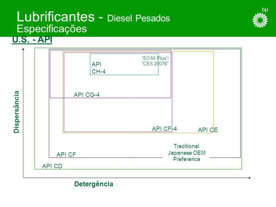 114 Lubrificantes - Diesel Pesados Especificações Europe - ACEA (CCMC) Dispersância ACEA E4-98 ACEA E3-96 CCMC D4 ACEA E2-96 ACEA E1-96 Traditional Japanese OEM Preference API CD ACEA E5-99 Detergência