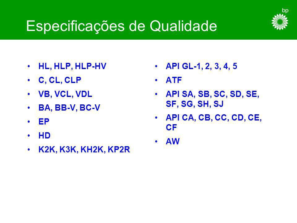 Placas Sinaléticas Especificações de Qualidade / Tipo de Produto Especificações de Viscosidade Especificações de Consistência Especificações de Quanti