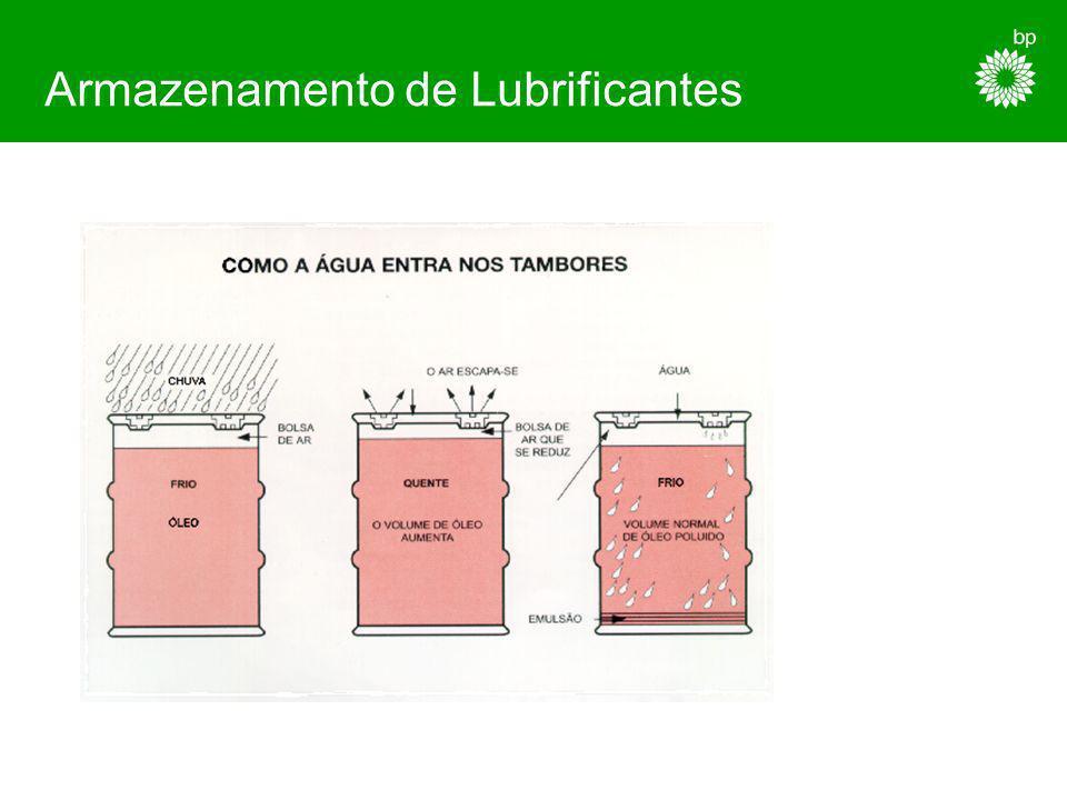 Armazenamento de Lubrificantes:Exterior Evitar armazenagem ao sol ou à chuva. Danificam-se os recipientes e os rótulos. Risco de contaminação com água