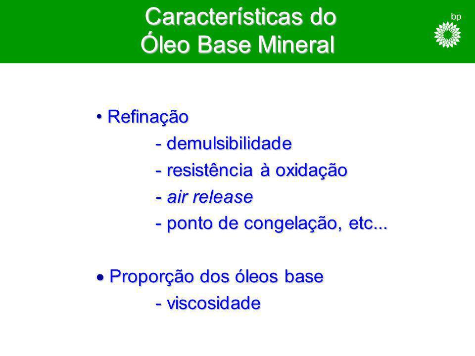 Os Lubrificantes Bases Bases Aditivos Aditivos Características Características