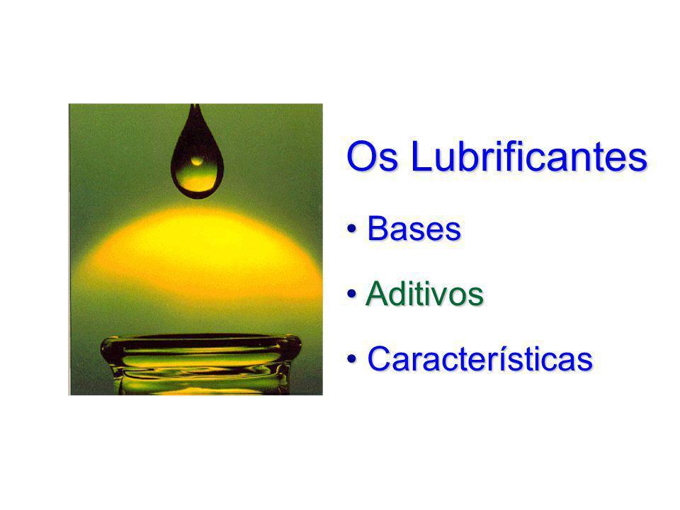 Categorias dos óleos base e suas caracteristicas Grupo API Grupo I Solvent Refined Grupo IIHydroprocessed Grupo IIISeverely Hydroprocessed/Isomerized