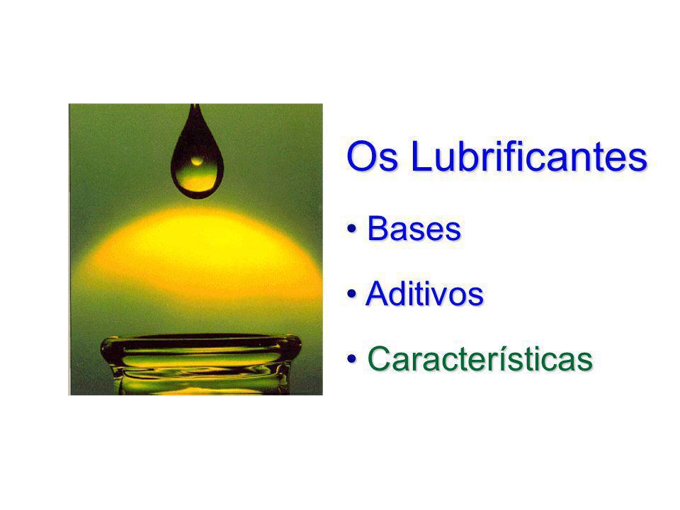 ComponentesProblemas TípicosFunções Aditivos Sistema Hidráulico Temperatura Contaminação Ar Condensação Água Resistência à Oxidação Anti-Espuma Demuls