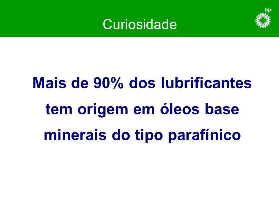Curiosidade Mais de 90% dos lubrificantes tem origem em óleos base minerais do tipo parafínico