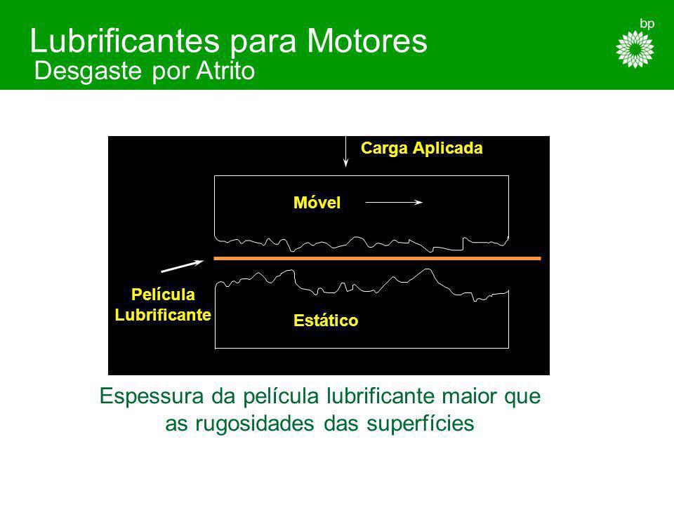 Contacto das rugosidades de duas superfícies móveis entre si dá origem a microsoldaduras e desgaste das superfícies Superfícies de Contacto Móvel Está