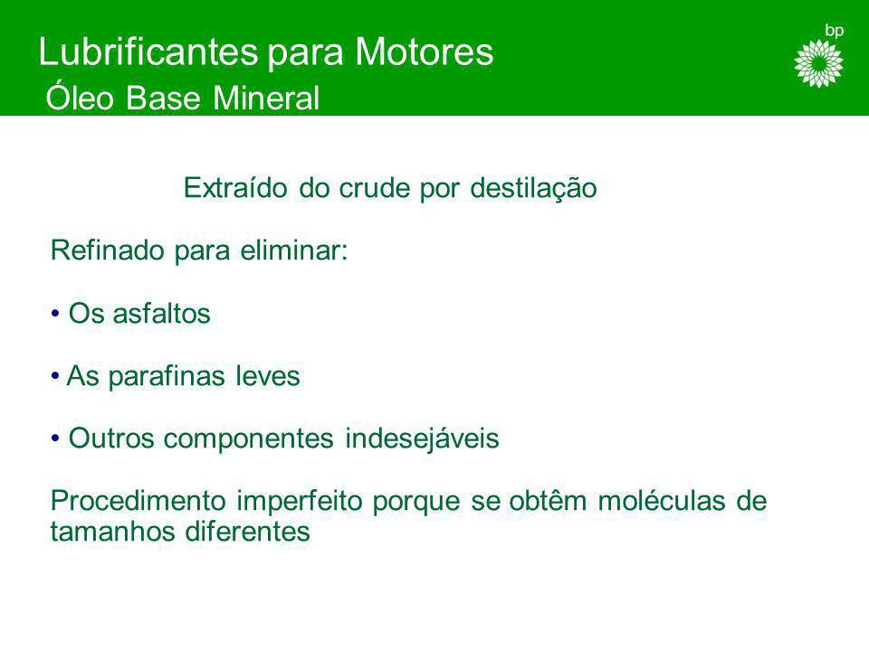 Lubrificantes para Motores Composição Os óleo base utilizados podem ser: - Minerais - Sintéticos - Semi-Sintéticos Os aditivos dividem-se em três gran