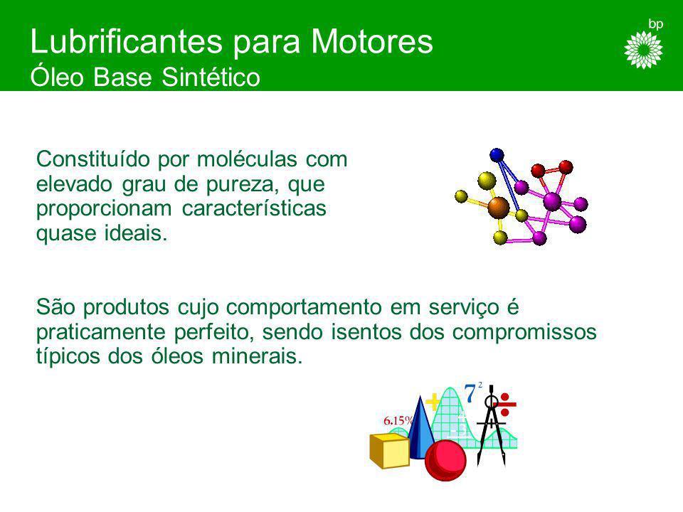 Lubrificantes para Motores Óleo Base Semi-Sintético Óleo Mineral + X % Óleo Sintético Melhor ponto de fluxão Diminui o atrito fluido Lubrificantes de