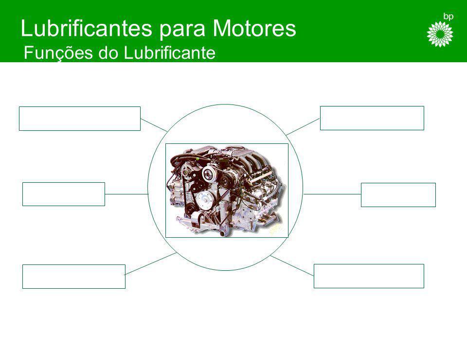 Lubrificantes para Motores Aditivos Aditivos de protecção das superfícies: - Anti-desgaste e agentes EP - Inibidor de ferrugem e corrosão - Detergente