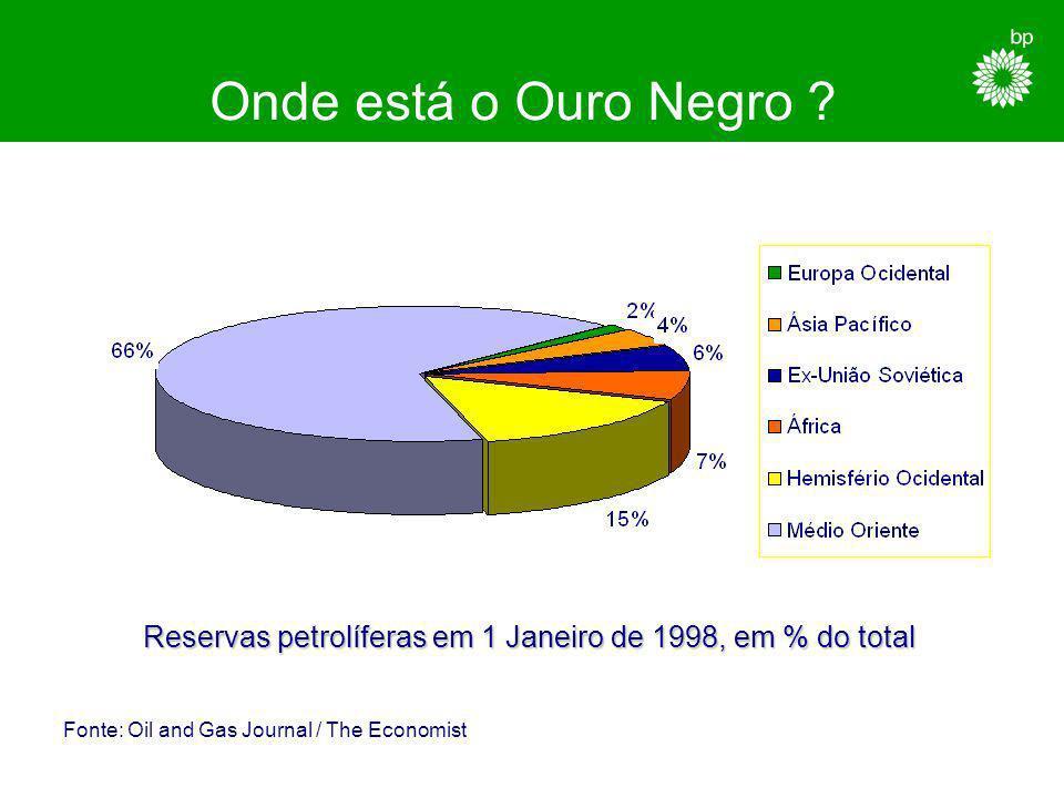 Resistência à Oxidação A oxidação ocorre quando o oxigénio ataca qualquer produto petrolífero.