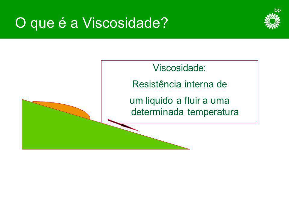 Características dos Lubrificantes Viscosidade Índice de Viscosidade Fluidez a Baixa Temperatura Ponto de Inflamação Resistência à Oxidação Estabilidade Térmica Detergência Dispersância Alcalinidade Anti-Desgaste Anti-Ferrugem e Anti-Corrosão