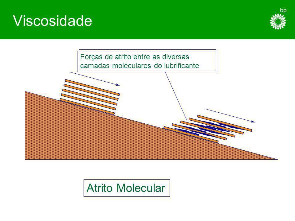 O que é a Viscosidade? Viscosidade: Resistência interna de um liquido a fluir a uma determinada temperatura
