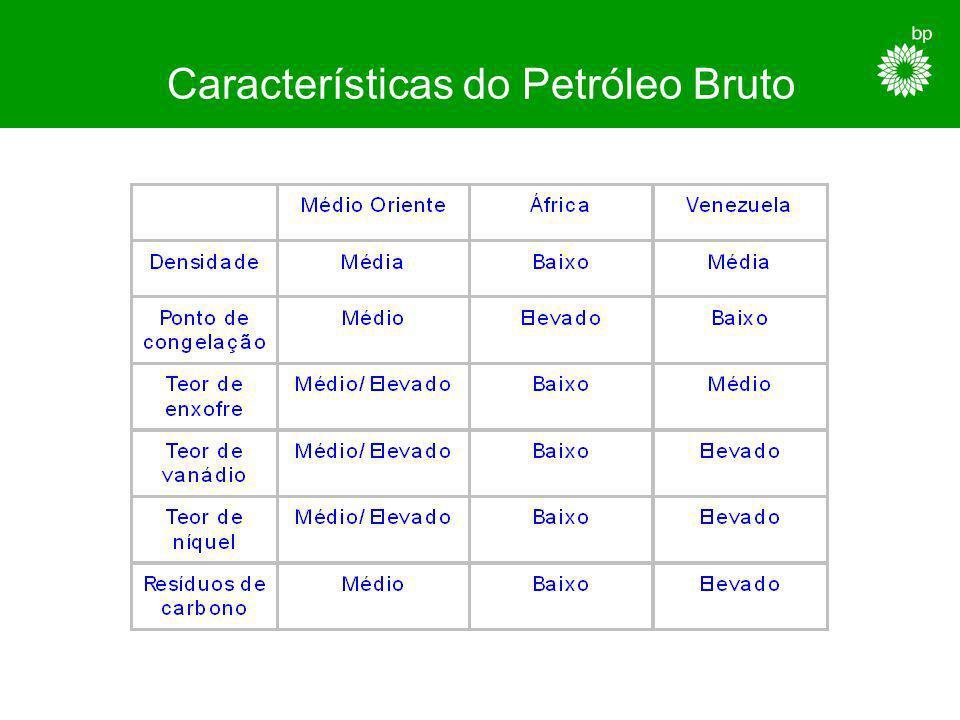 Resistência à Oxidação A resistência à oxidação de um lubrificante depende da: Qualidade do óleo base Cuidadosa selecção dos Aditivos