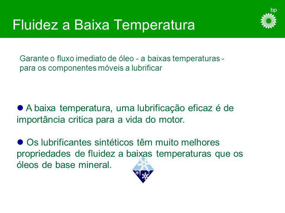 Características dos Lubrificantes Viscosidade Indice de Viscosidade Fluidez a Baixa Temperatura Ponto de Inflamação Resistência à Oxidação Estabilidad