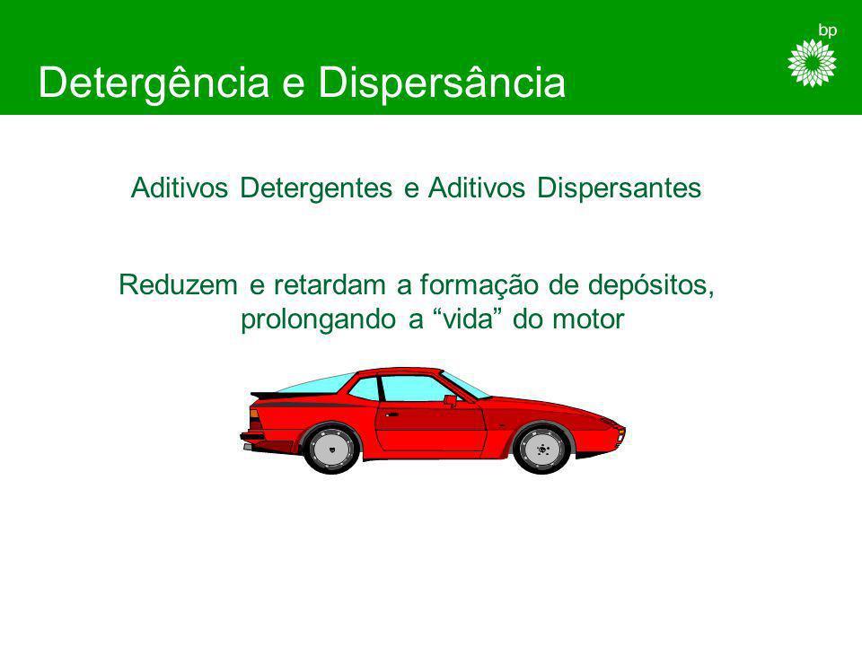 Dispersância É a propriedade que um lubrificante possui de manter as partículas sólidas em suspensão coloidal no óleo do cárter. Estas partículas são