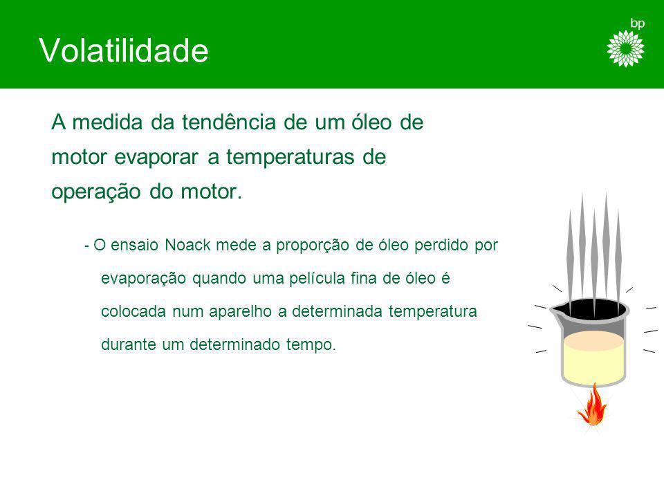 Causas Anti-Ferrugem e Anti-Corrosão Ferrugem: Ataque químico das superfícies metálicas devido à humidade e condensação da água. Corrosão: Ataque quím