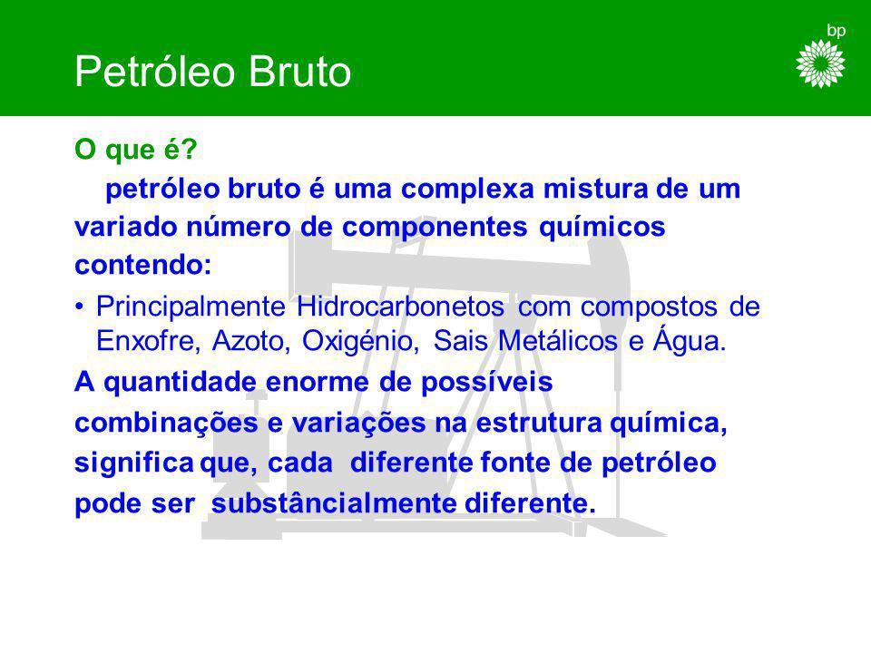 Manipulação de Lubrificantes 1.- RECEPÇÃO DO PRODUTO.