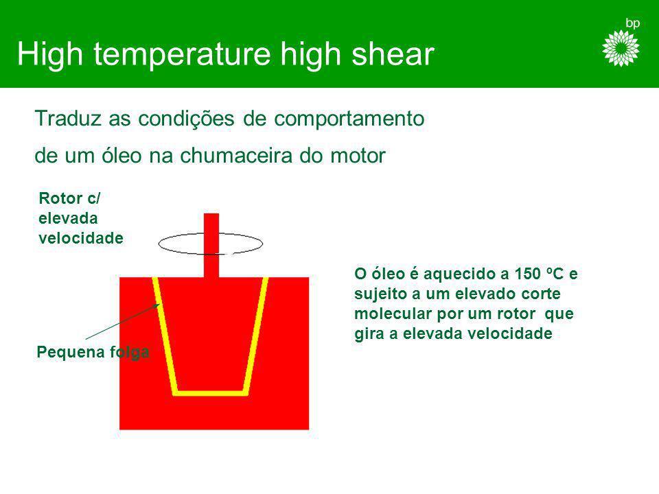 Obs: 1 cP = 1 mPa.s1 cSt = 1 mm2/s C.C.S. = Cold Cranking Simulator Lubrificantes para Motores: Tabela SAE J300 Classificação de Viscosidades