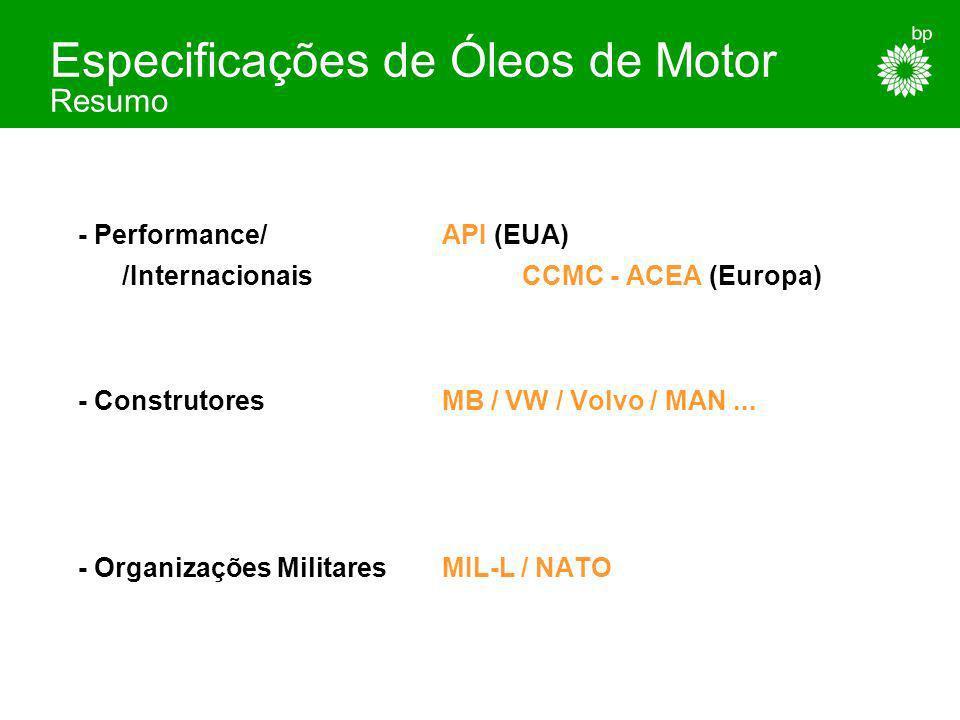 Especificações Técnicas Lubrificantes de Motor ACEA Qualidade dos Óleos de Motor API MIL- L OEM