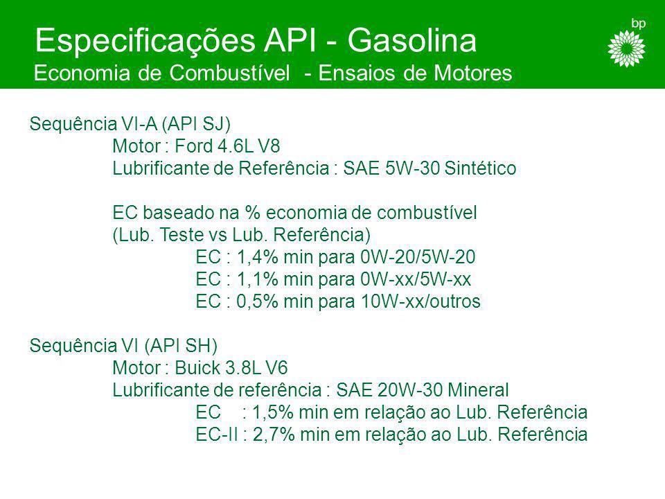 SJ SA Data Pre 1930s 1930 1964 1968 1972 1980 1989 SB SC SD SE SF EC II 1996 SG 1992 API S -Service (Spark) Especificações API - Gasolina SH EC EC I 2002 SL