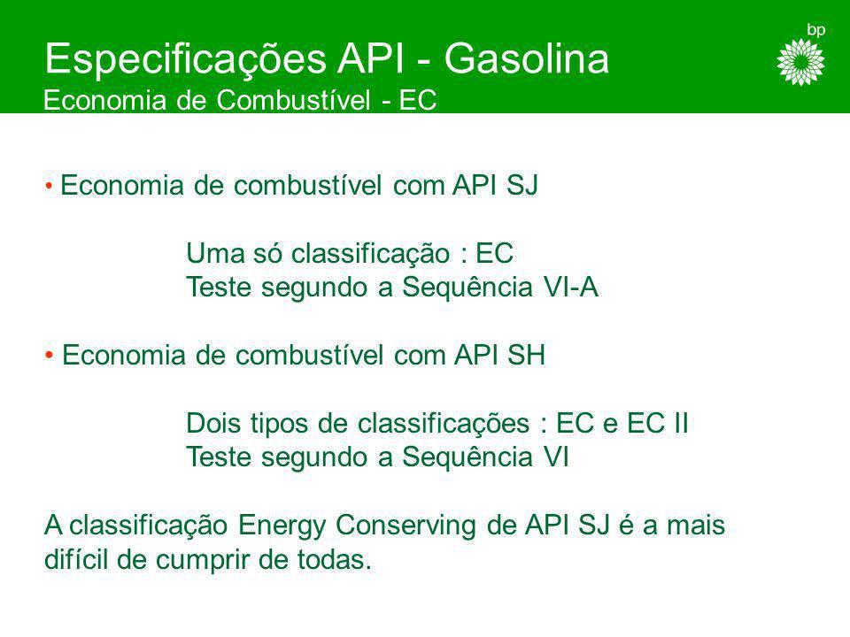 Sequência VI-A (API SJ) Motor : Ford 4.6L V8 Lubrificante de Referência : SAE 5W-30 Sintético EC baseado na % economia de combustível (Lub. Teste vs L