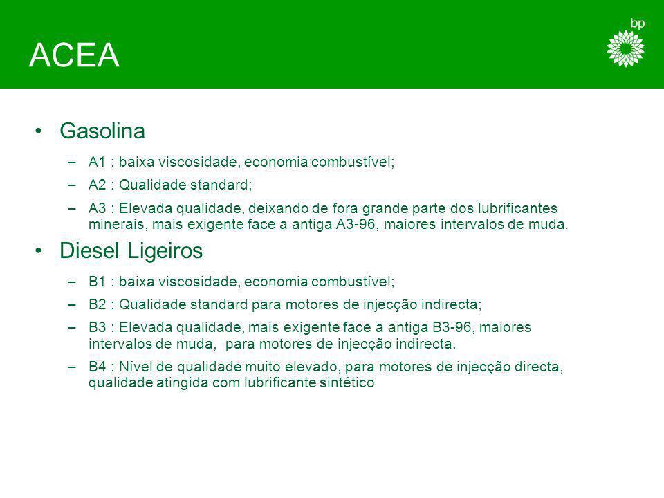 ACEA - Diesel / Gasolina 1996 A1-96 A2-96 A3-96 Gasolina Diesel Ligeiro Diesel Pesado B1-96 B2-96 B3-96 E1-96 E2-96 E3-96 Data 1998 A1-98 A2-98 A3-98 B1-98 B2-98 B3-98 B4-98 E4-98 E5-99 1999 2000 B5-00