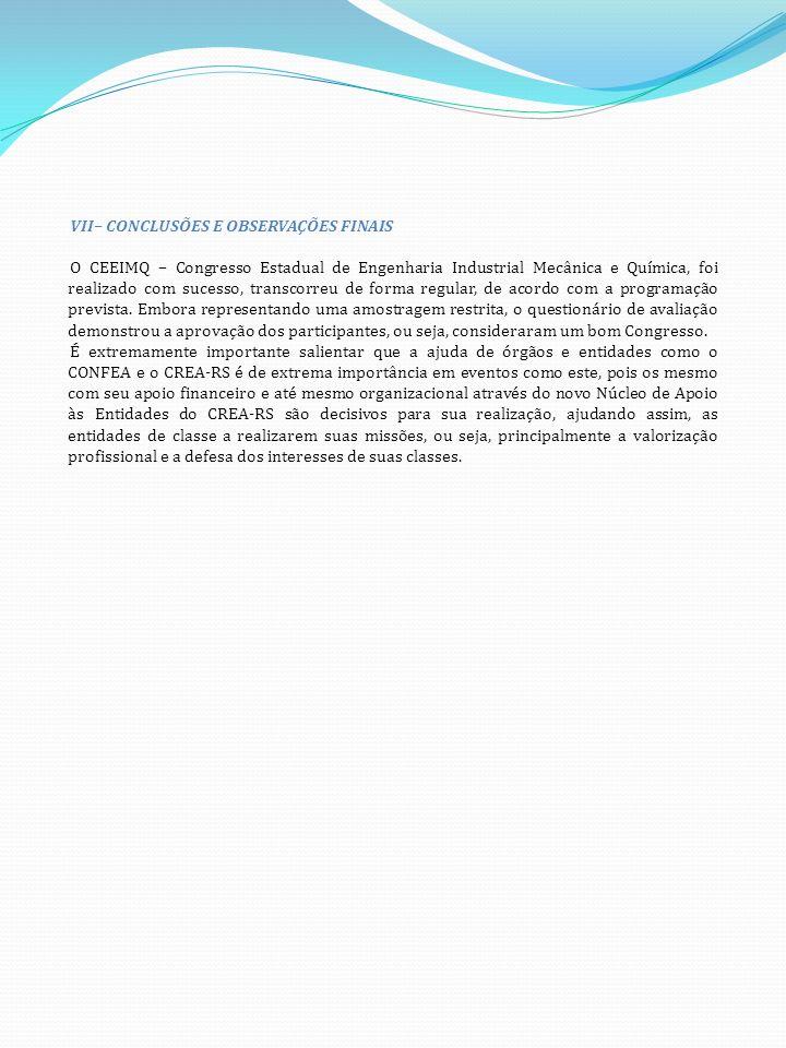VII– CONCLUSÕES E OBSERVAÇÕES FINAIS O CEEIMQ – Congresso Estadual de Engenharia Industrial Mecânica e Química, foi realizado com sucesso, transcorreu de forma regular, de acordo com a programação prevista.