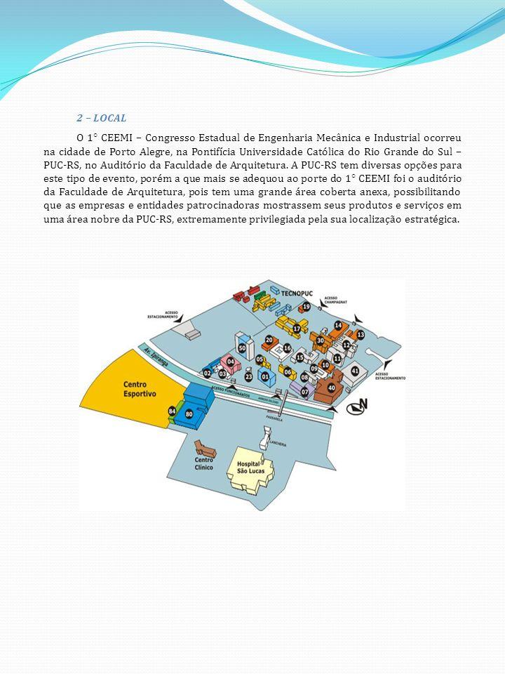 II – PATROCINADORES E APOIADORES DO EVENTO A ABEMEC-RS representada pela comissão organizadora buscou neste evento principalmente a integração com as indústrias, as empresas e o mercado propriamente dito, desta forma tentando mudar o modelo acadêmico já reconhecido anteriormente, buscar uma maior independência do sistema CONFEA/CREA-RS no qual nossa entidade esta inserida e cumprir com nossa missão que é promover o desenvolvimento sustentável do setor mecânico no Rio Grande do Sul, com vistas à ampliação da produção e da competitividade, geração de empregos e renda e o aprimoramento da qualidade de serviços e produtos dos nossos profissionais Engenheiros Mecânicos e Industriais.