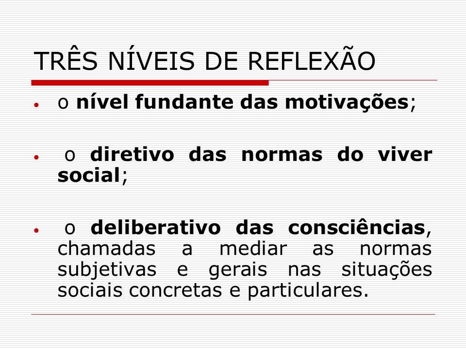 TRÊS NÍVEIS DE REFLEXÃO o nível fundante das motivações; o diretivo das normas do viver social; o deliberativo das consciências, chamadas a mediar as