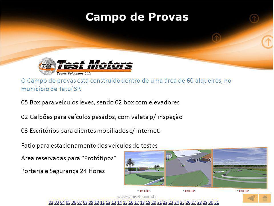 www.websete.com.br14 Campo de Provas + ampliar+ ampliar + ampliar Área reservadas para Protótipos O Campo de provas está construído dentro de uma área de 60 alqueires, no município de Tatuí SP.