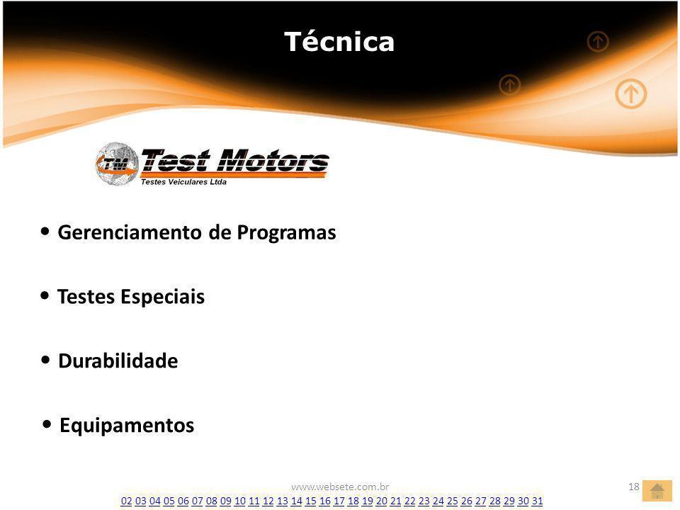 www.websete.com.br18 Técnica Gerenciamento de Programas Gerenciamento de Programas Testes Especiais Testes Especiais Durabilidade Durabilidade Equipamentos Equipamentos 0202 03 04 05 06 07 08 09 10 11 12 13 14 15 16 17 18 19 20 21 22 23 24 25 26 27 28 29 30 310304050607080910111213141516171819202122232425262728293031