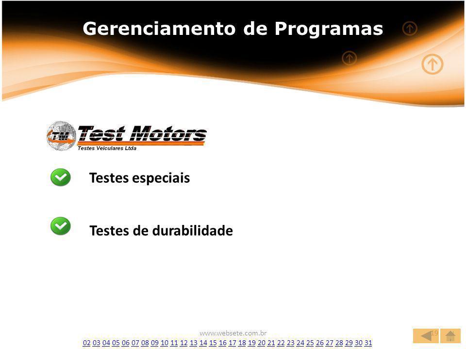 www.websete.com.br19 Gerenciamento De Programas Gerenciamento de Programas Testes especiais Testes de durabilidade 0202 03 04 05 06 07 08 09 10 11 12 13 14 15 16 17 18 19 20 21 22 23 24 25 26 27 28 29 30 310304050607080910111213141516171819202122232425262728293031