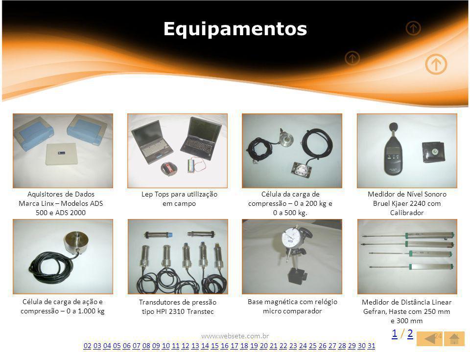 www.websete.com.br24 Equipamentos 1 / 21 / 2 Aquisitores de Dados Marca Linx – Modelos ADS 500 e ADS 2000 Lep Tops para utilização em campo Célula da carga de compressão – 0 a 200 kg e 0 a 500 kg.