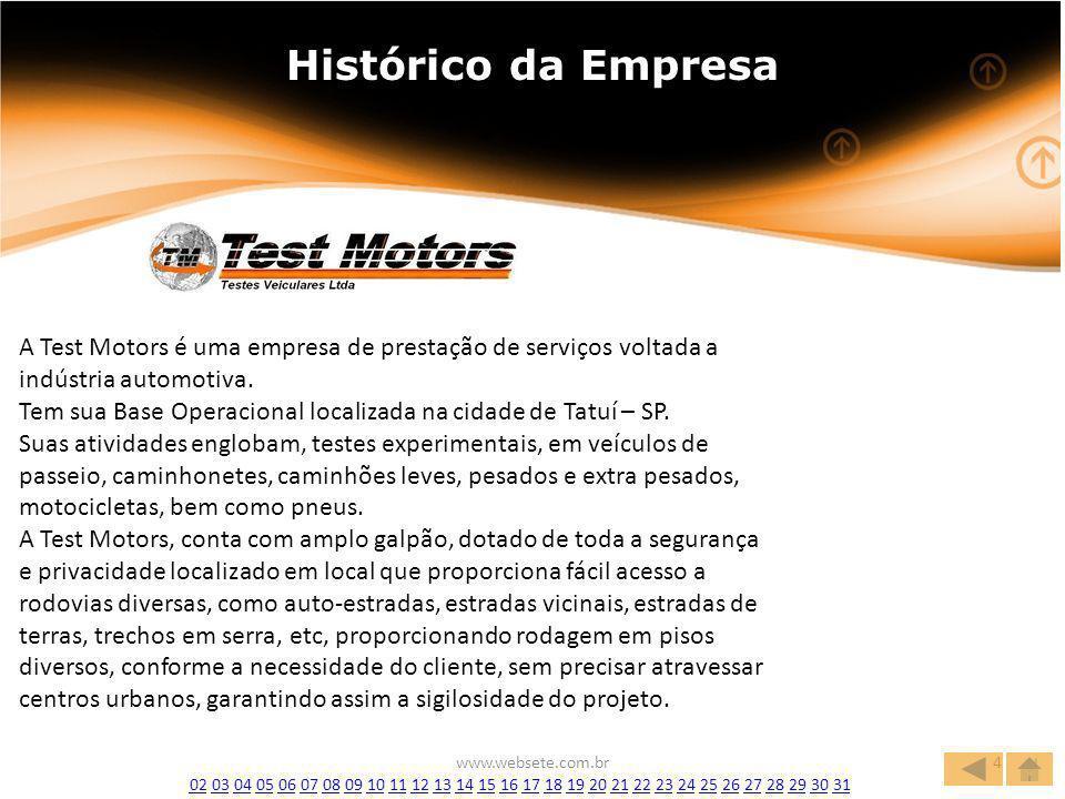 www.websete.com.br4 Histórico da Empresa A Test Motors é uma empresa de prestação de serviços voltada a indústria automotiva.
