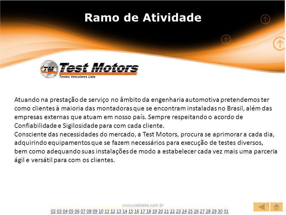 www.websete.com.br5 Ramo de Atividade Atuando na prestação de serviço no âmbito da engenharia automotiva pretendemos ter como clientes à maioria das montadoras que se encontram instaladas no Brasil, além das empresas externas que atuam em nosso país.