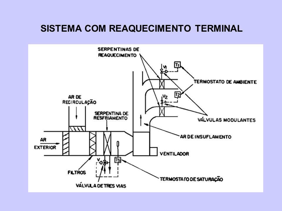SISTEMA COM REAQUECIMENTO TERMINAL
