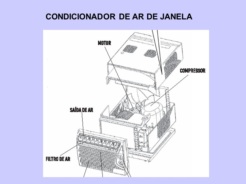 CONDICIONADOR DE AR DE JANELA