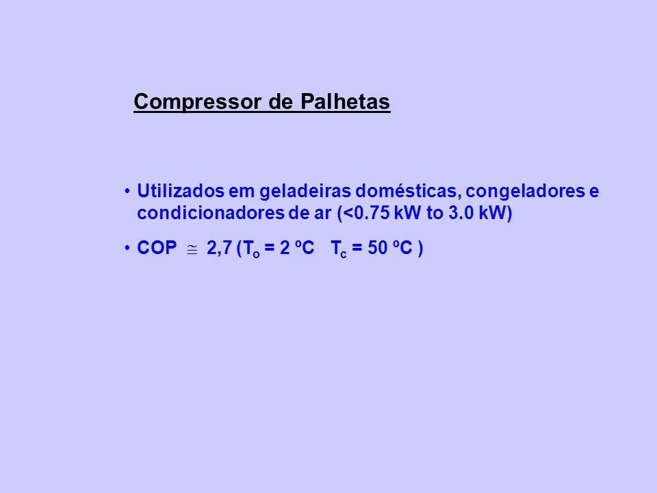 Utilizados em geladeiras domésticas, congeladores e condicionadores de ar (<0.75 kW to 3.0 kW) COP 2,7 (T o = 2 ºC T c = 50 ºC ) Compressor de Palhetas