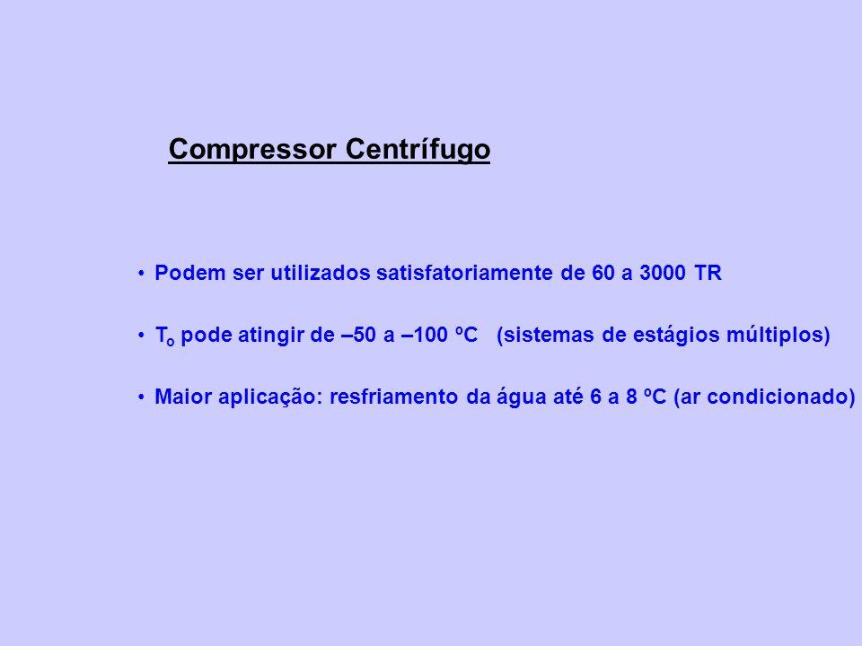 Podem ser utilizados satisfatoriamente de 60 a 3000 TR T o pode atingir de –50 a –100 ºC (sistemas de estágios múltiplos) Maior aplicação: resfriamento da água até 6 a 8 ºC (ar condicionado) Compressor Centrífugo