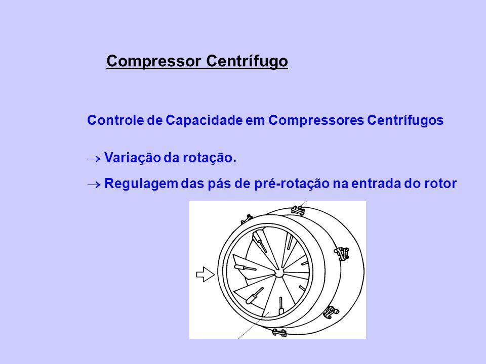 Controle de Capacidade em Compressores Centrífugos Variação da rotação.