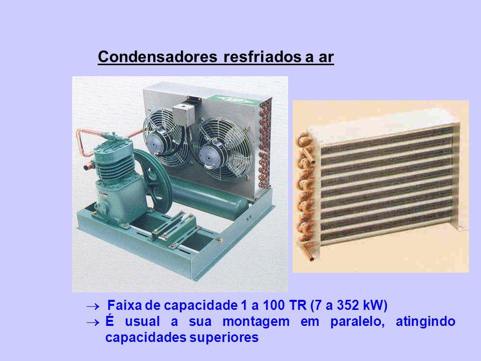 Condensadores resfriados a ar Faixa de capacidade 1 a 100 TR (7 a 352 kW) É usual a sua montagem em paralelo, atingindo capacidades superiores