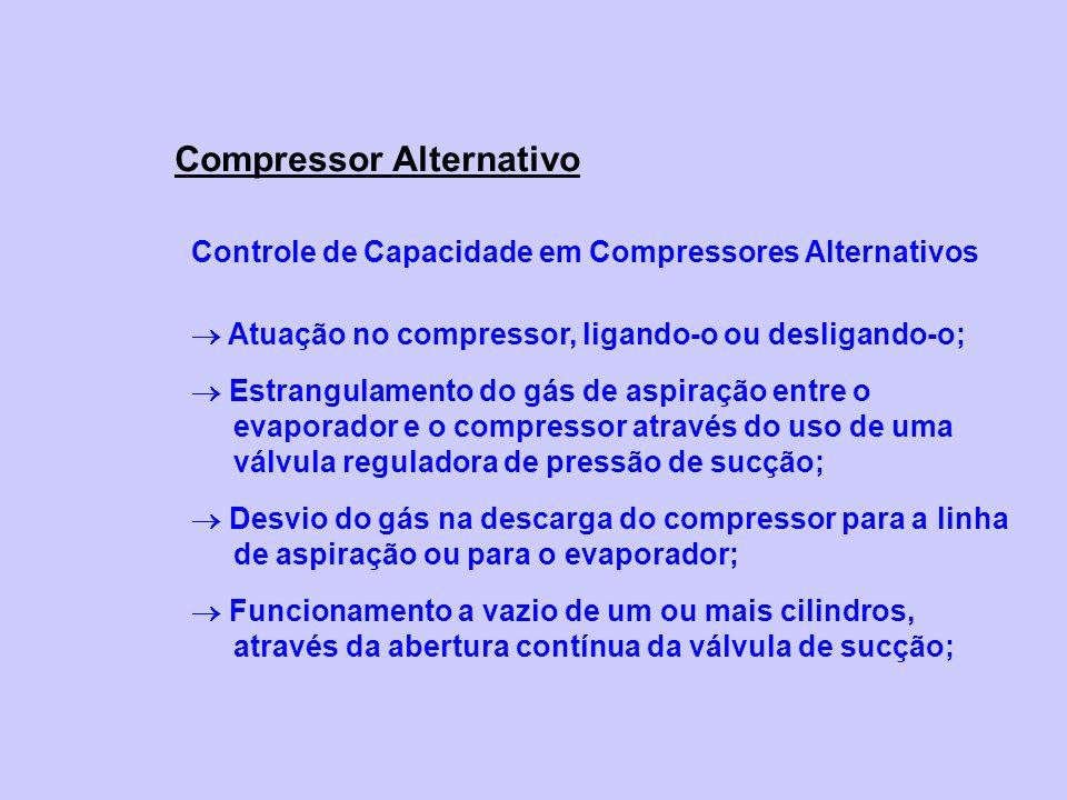 Controle de Capacidade em Compressores Alternativos Atuação no compressor, ligando-o ou desligando-o; Estrangulamento do gás de aspiração entre o evaporador e o compressor através do uso de uma válvula reguladora de pressão de sucção; Desvio do gás na descarga do compressor para a linha de aspiração ou para o evaporador; Funcionamento a vazio de um ou mais cilindros, através da abertura contínua da válvula de sucção; Compressor Alternativo