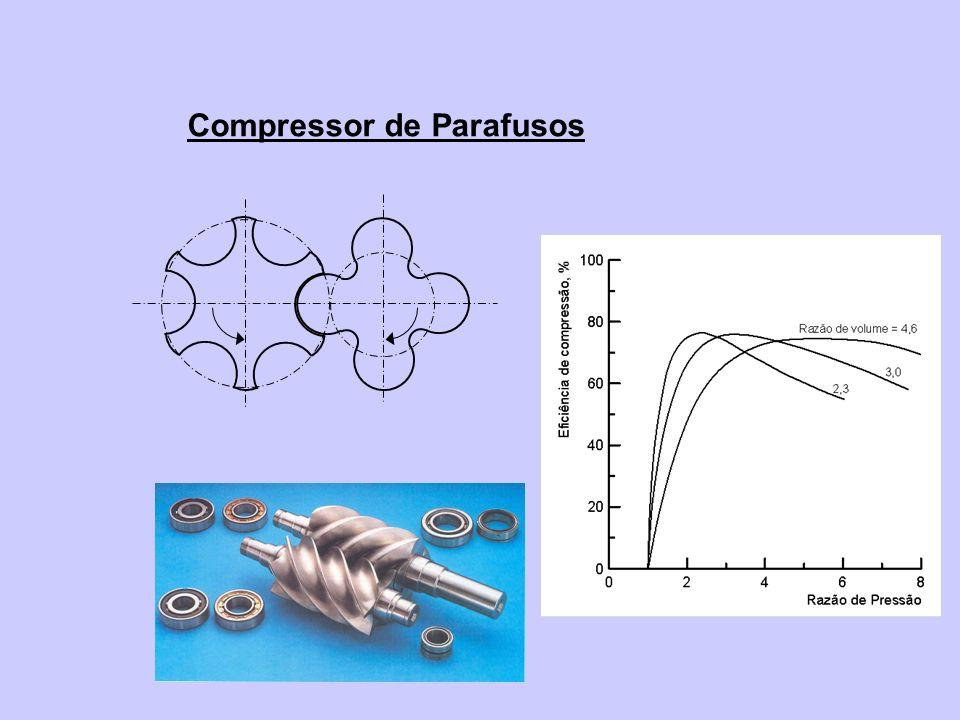 Compressor de Parafusos